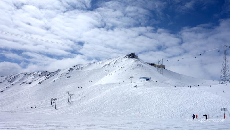 Skifahren Davos